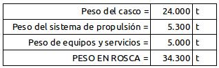 005-f7_PesoEnRosca