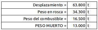 005-f8_PesoMuerto